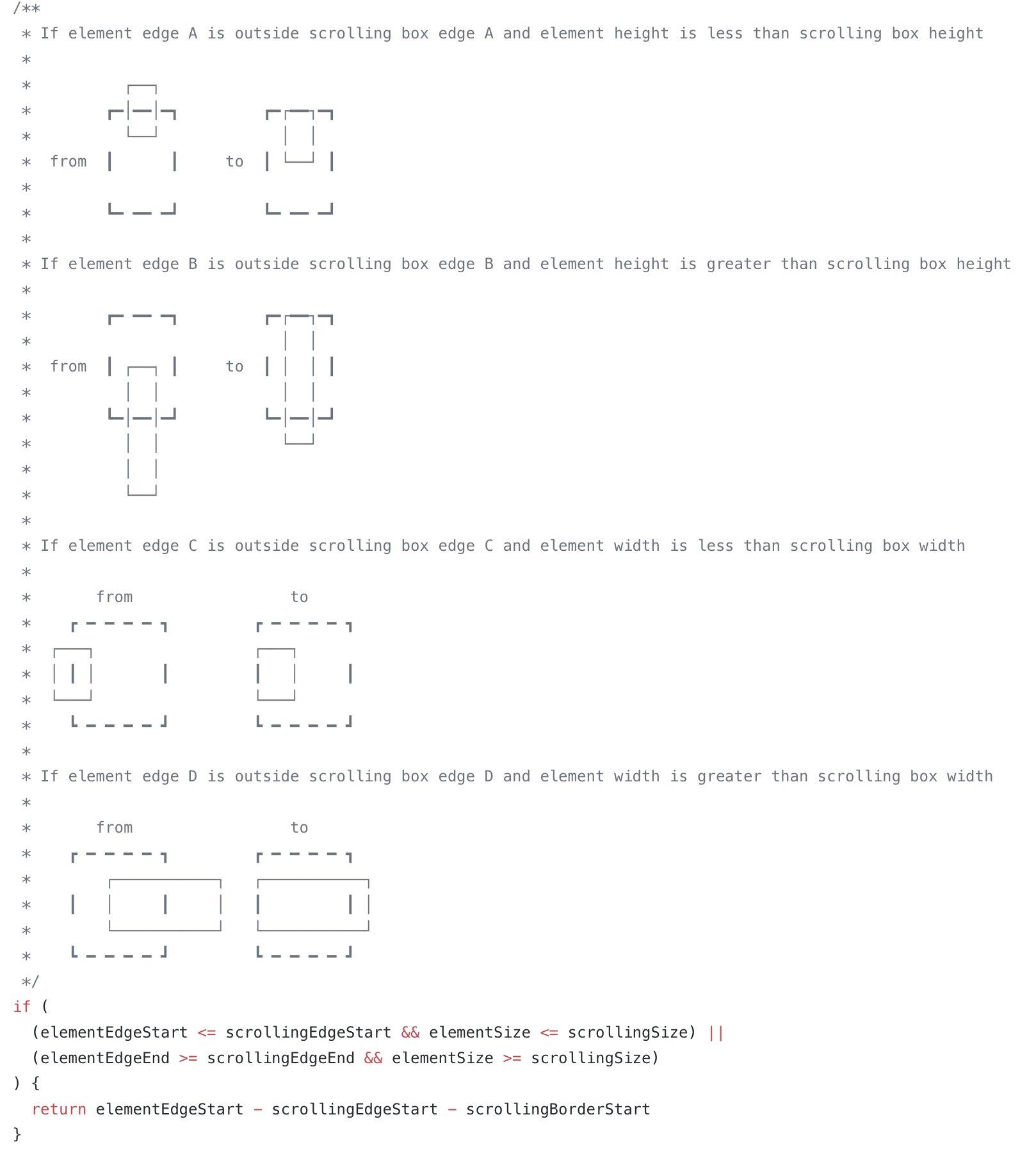 Explaining Code using ASCII Art – Embedded in Academia